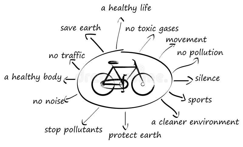 схема bike иллюстрация штока