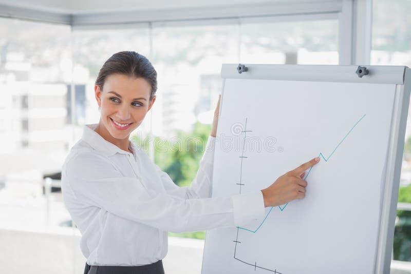 Счастливая коммерсантка представляя диаграмму стоковое изображение rf