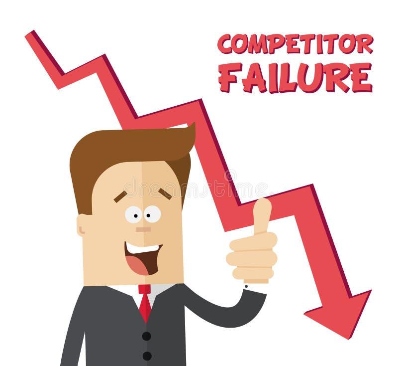 Счастливые бизнесмен или менеджер радуются конкуренты отказа Иллюстрация изолированная квартирой бесплатная иллюстрация