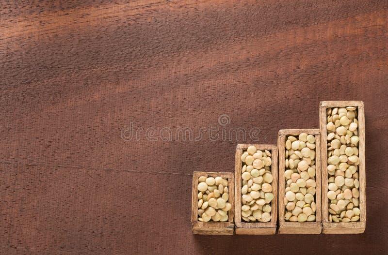 Сырцовые чечевицы - статистическая таблица продажи и потребление чечевиц стоковые изображения