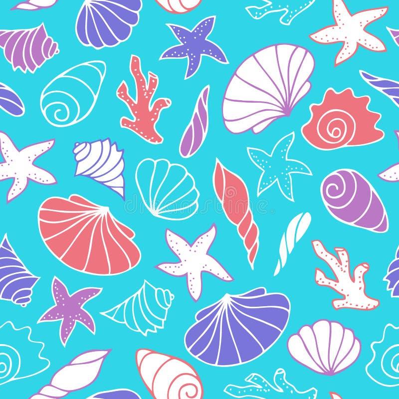 сделайте по образцу безшовные seashells бесплатная иллюстрация