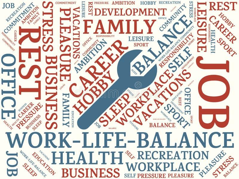 Слова облака слова различные заданные к работ-жизн-балансу бесплатная иллюстрация