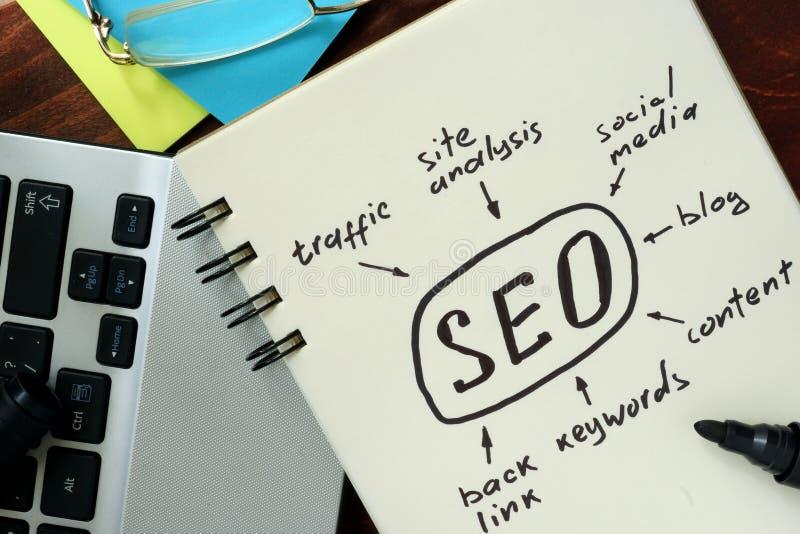 Слова SEO (оптимизирование поисковой системы) написанные в блокноте стоковые изображения