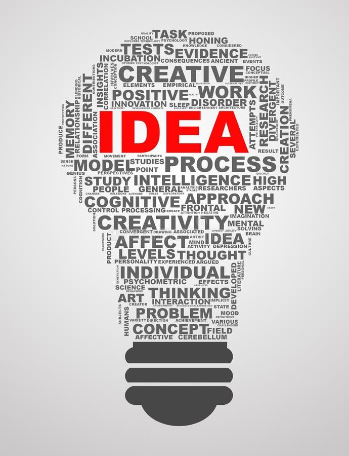Слово wordcloud формы шарика маркирует идею бесплатная иллюстрация