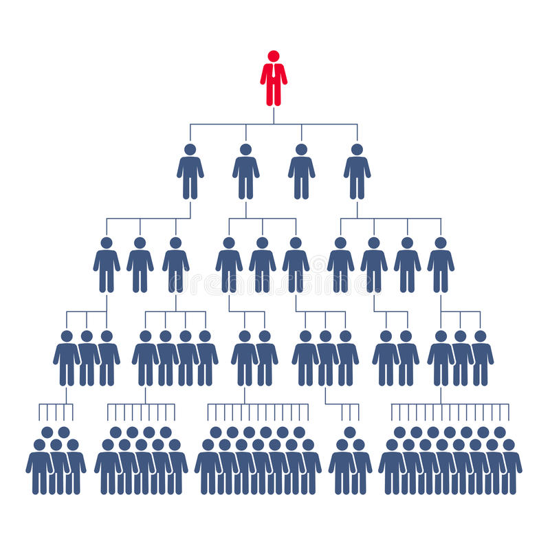Сorporate hierarchy, network marketing stock illustration
