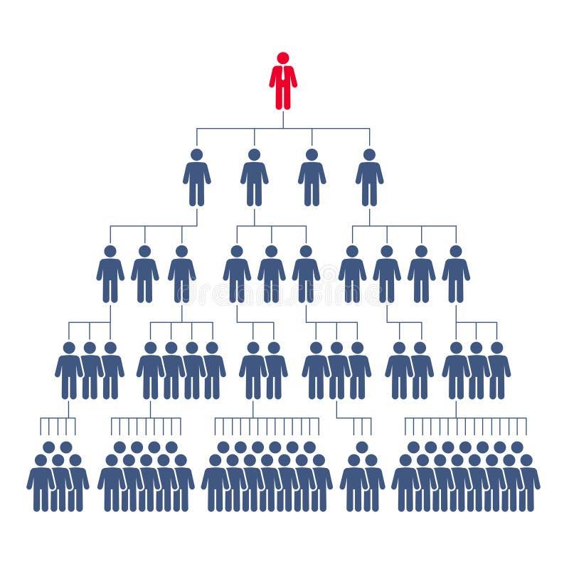 Сorporate hierarki, nätverksmarknadsföring stock illustrationer