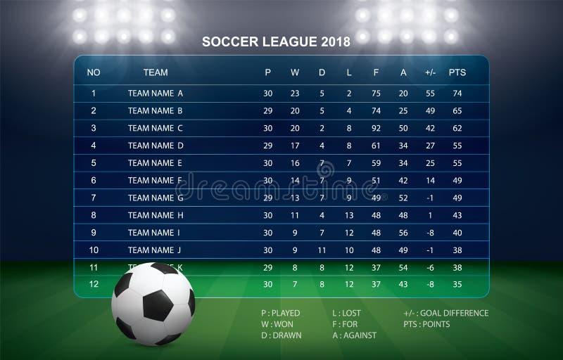 Таблица футбола с предпосылкой стадиона спорта вектор бесплатная иллюстрация