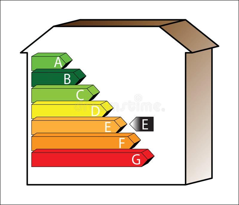 тариф дома энергии e бесплатная иллюстрация