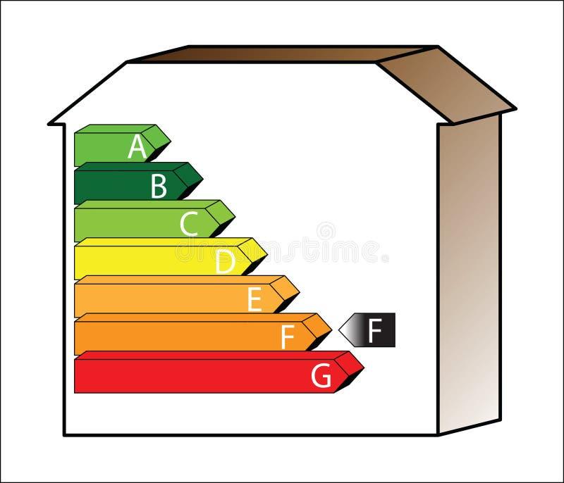 тариф дома f энергии иллюстрация штока