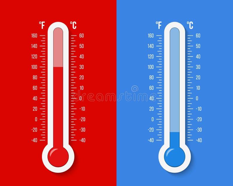 Творческая иллюстрация Градуса цельсия, масштаб термометров метеорологии Градуса Фаренгейта изолированный на предпосылке Жара, го бесплатная иллюстрация
