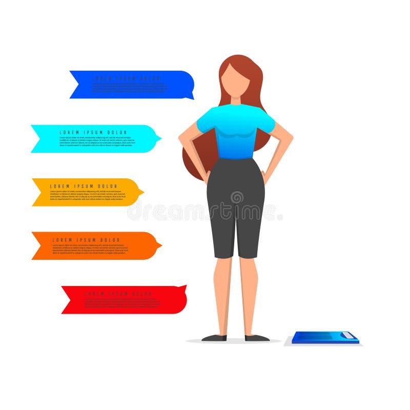 Творческая иллюстрация девушки с сериями весов Потеря веса, избыточный вес, концепция здоровий человека, фитнес и диета иллюстрация штока