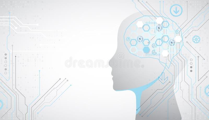 Творческая предпосылка концепции мозга Conce искусственного интеллекта иллюстрация вектора