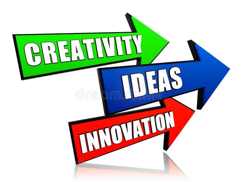 Творческие способности, идея, рационализаторство в стрелках иллюстрация штока