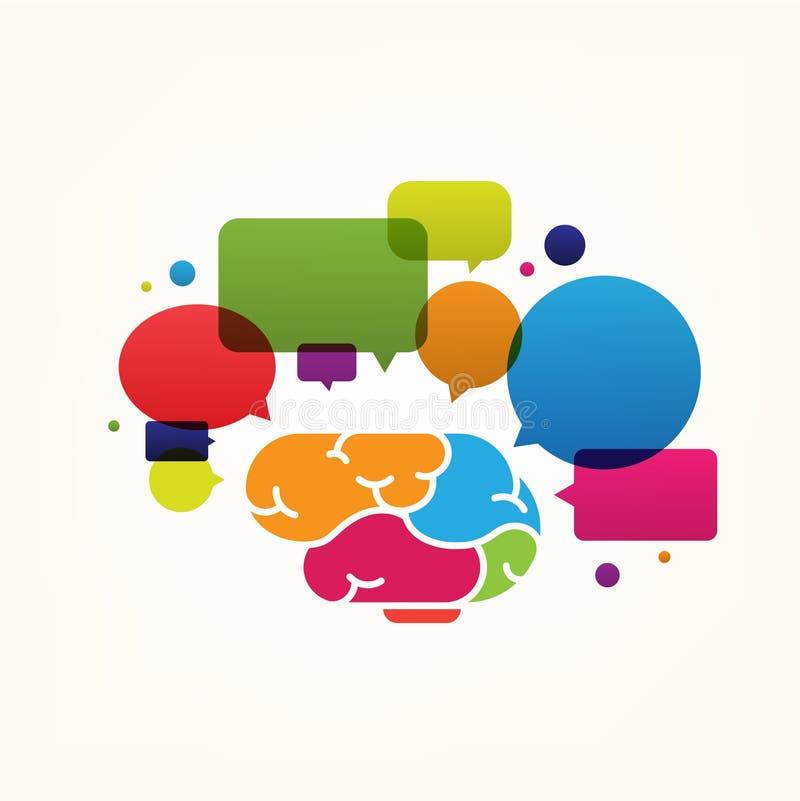 Творческий мозг думая отростчатую идею, вектор пузыря речи иллюстрация вектора