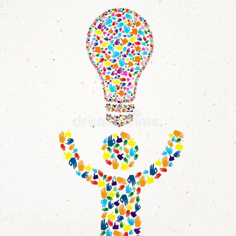 Творческий человек мультфильма жеста рукой бесплатная иллюстрация
