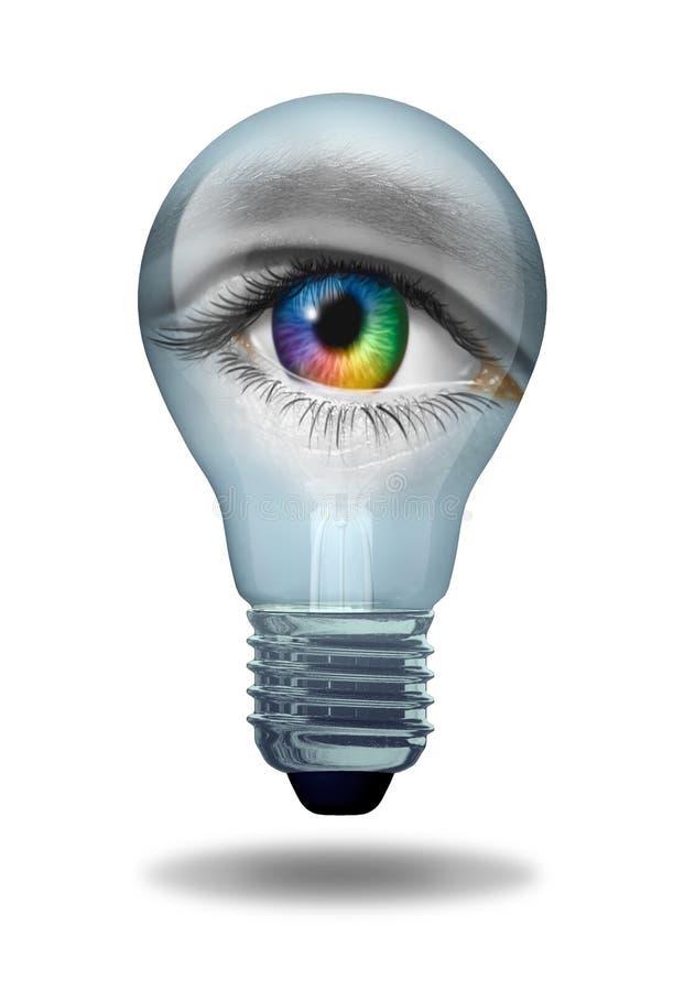 творческое зрение бесплатная иллюстрация
