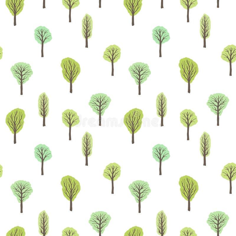 текстура зеленого цвета пущи иллюстрация штока