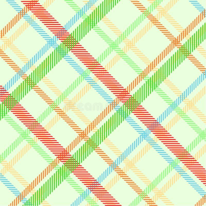 Текстура шотландки весны бесплатная иллюстрация