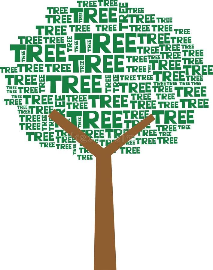 текст дерева стоковые фотографии rf