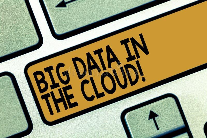 Текст почерка писать большие данные в облаке Концепция знача память файла информационной технологии онлайн современную стоковое изображение rf