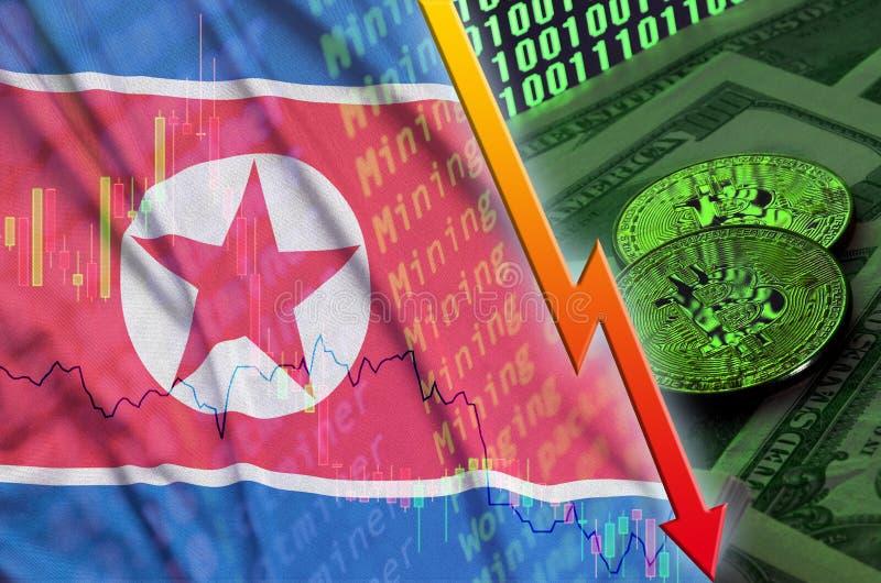 Тенденция флага и cryptocurrency Корейской Северной Кореи понижаясь с 2 bitcoins на долларовых банкнотах и дисплее бинарного кода иллюстрация штока