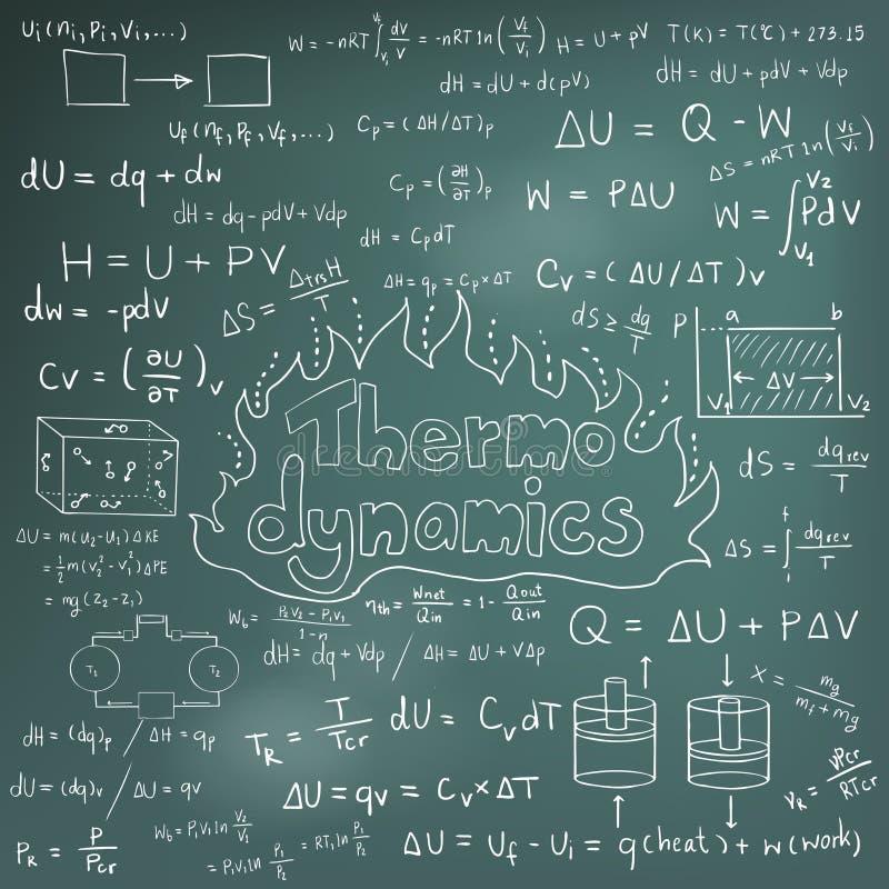 Теория закона термодинамики и equat математической формулы физики иллюстрация штока