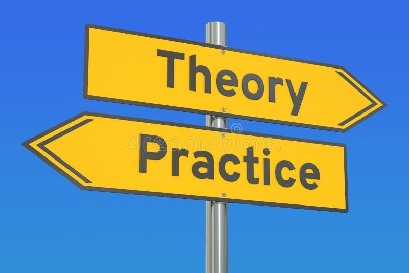 Теория или концепция на указателе дороги, практики перевод 3D бесплатная иллюстрация