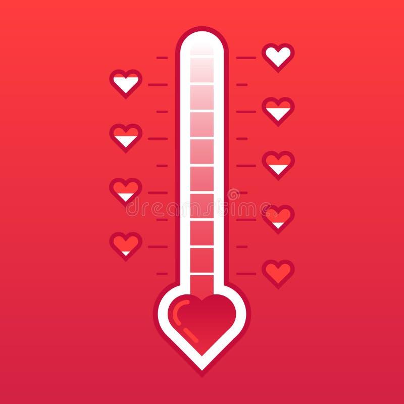 Термометр влюбленности Горячая или замороженная карта валентинок счетчика температуры сердца Иллюстрация концепции вектора метра  иллюстрация вектора