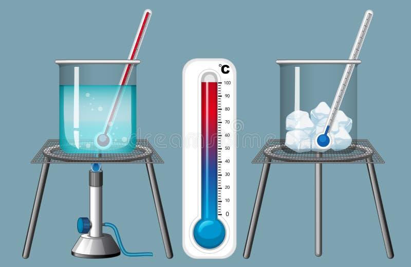 Термометр, измеряющий холод и тепло бесплатная иллюстрация