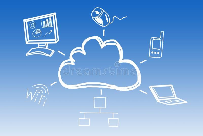 Технология облака иллюстрация вектора
