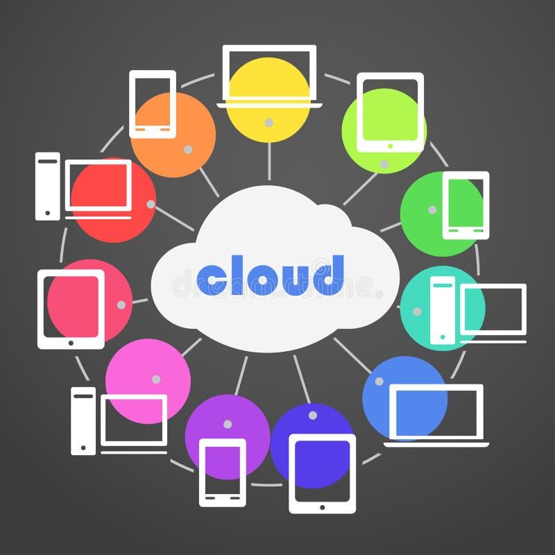 Технология облака иллюстрация штока