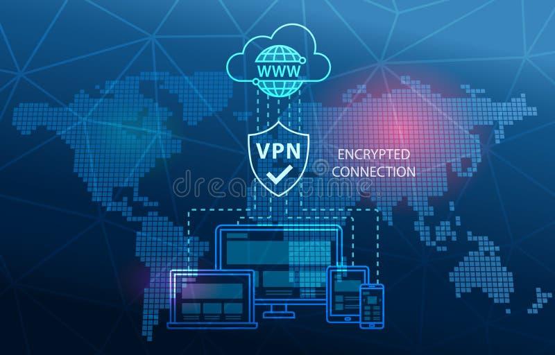 Технология VPN Virtual Private Network Технология Защищенное подключение - Фоновый фон безопасности иллюстрация вектора