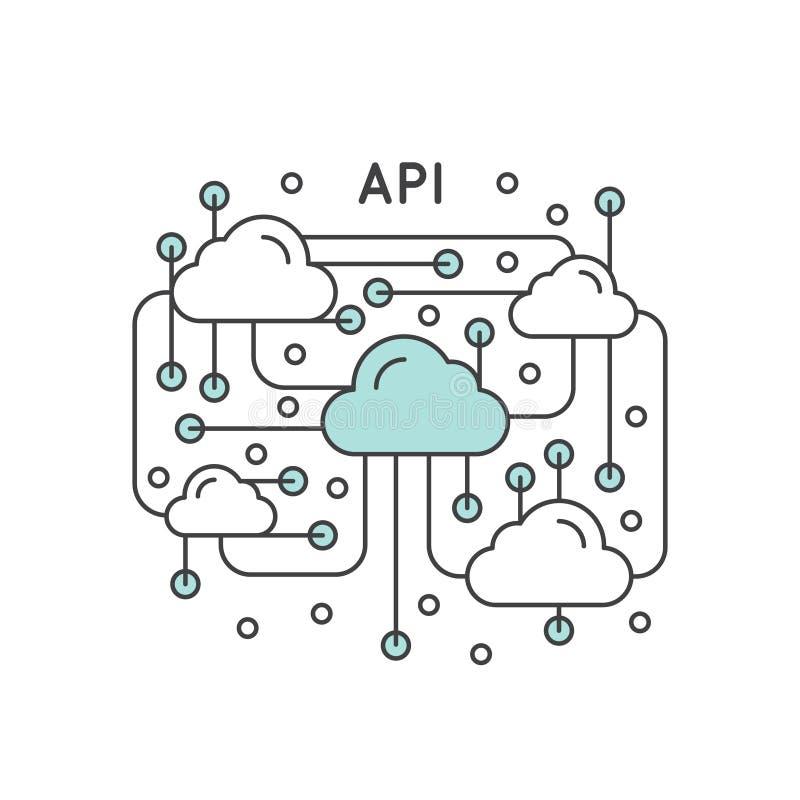Технология API интерфейса программирования приложений иллюстрация вектора