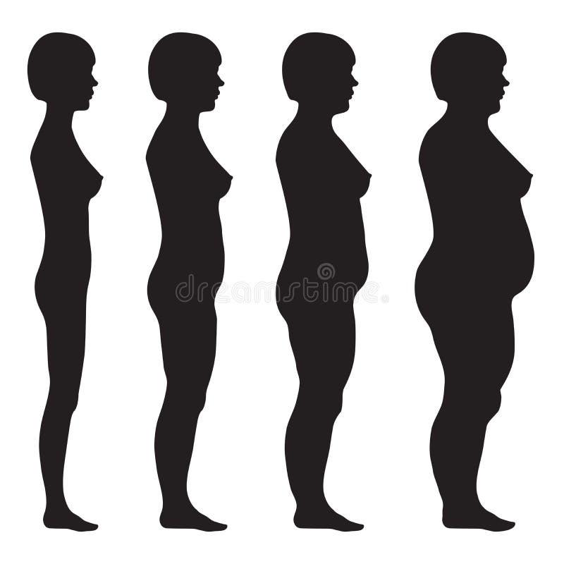 Тело вектора тучное, потеря веса, иллюстрация штока