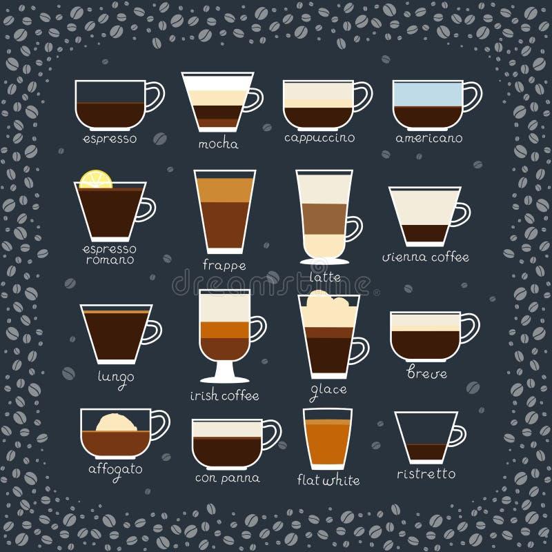 Типы кофе иллюстрация вектора