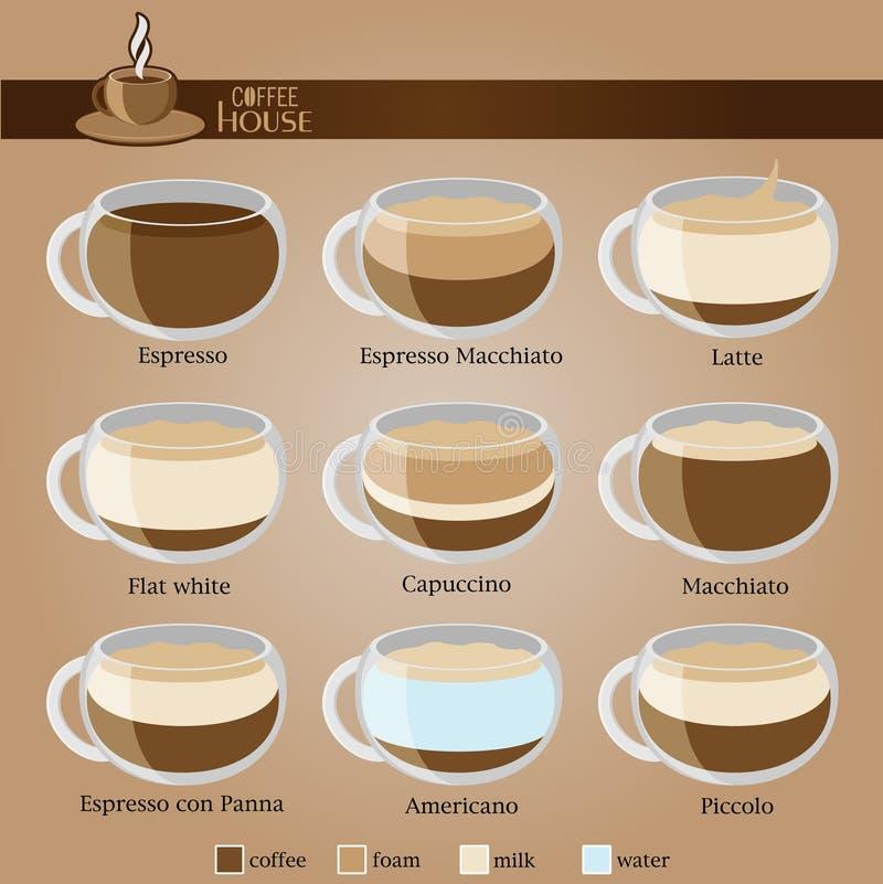 Тип рецепт кофе также вектор иллюстрации притяжки corel бесплатная иллюстрация