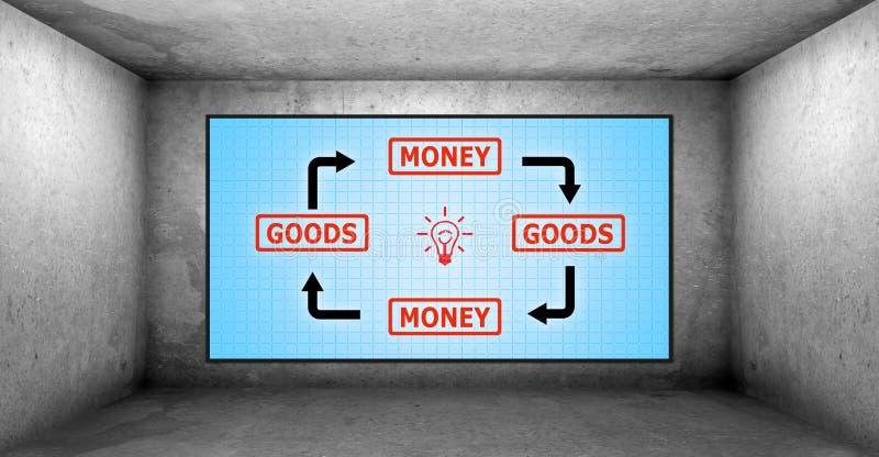 Товары и схема денег иллюстрация штока