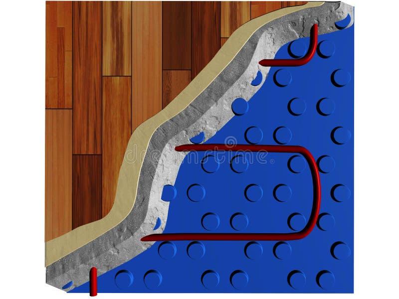 топление пола иллюстрация вектора