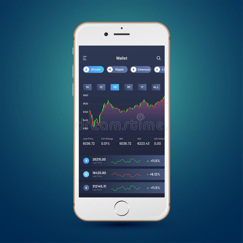 Торговая операция Cryptocurrencies, и обмен UI или концепция UX для Mobi иллюстрация штока