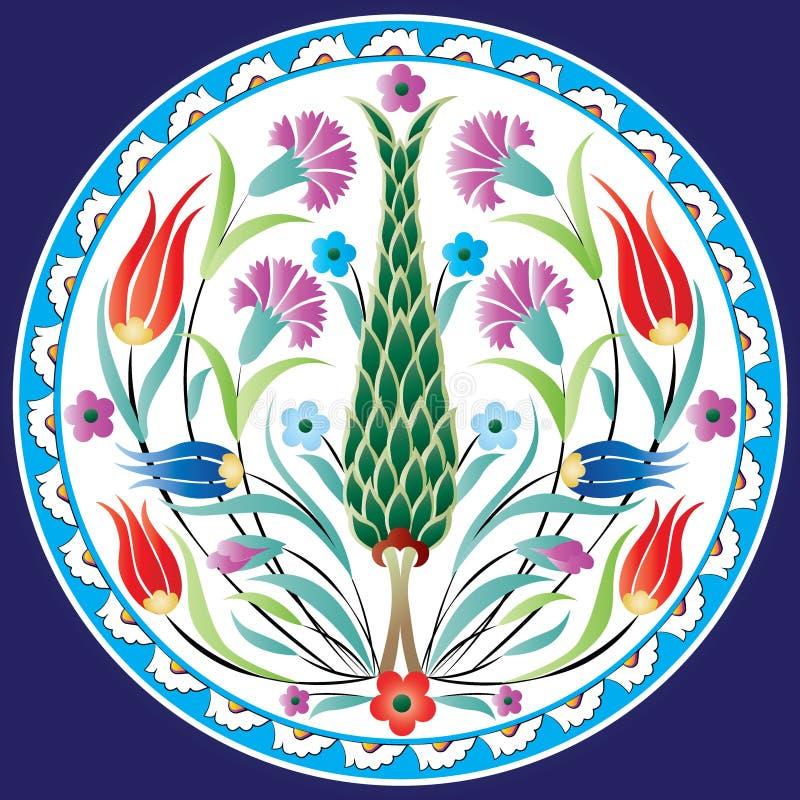 Традиционный дизайн цветка тахты иллюстрация вектора