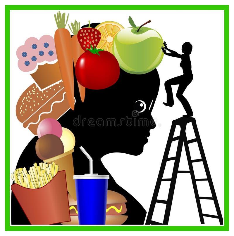 Тренировка мозга для здоровой еды бесплатная иллюстрация