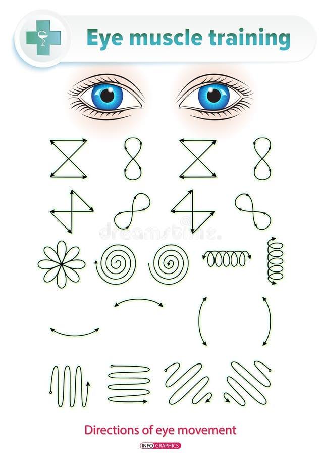 Тренировка мышцы глаза бесплатная иллюстрация