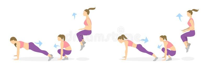 Тренировка Burpees для bodey бесплатная иллюстрация