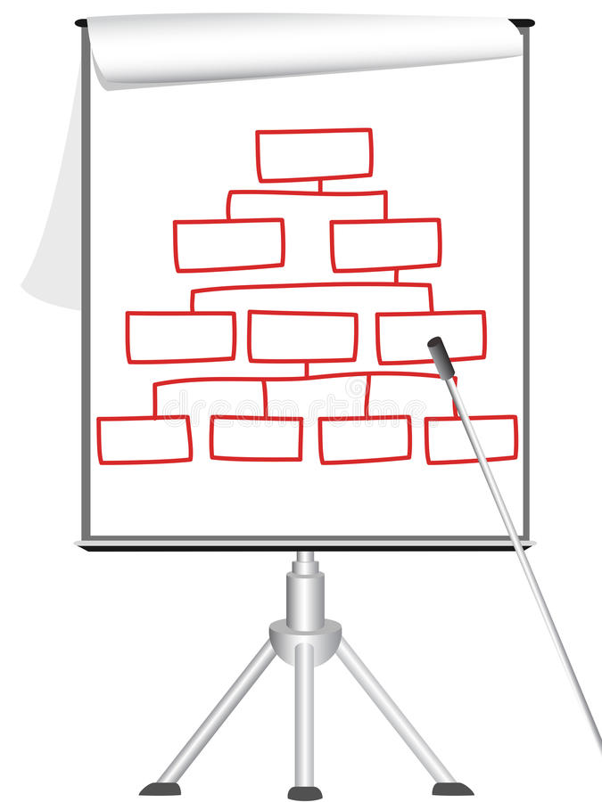 тренога представления flip диаграммы иллюстрация вектора