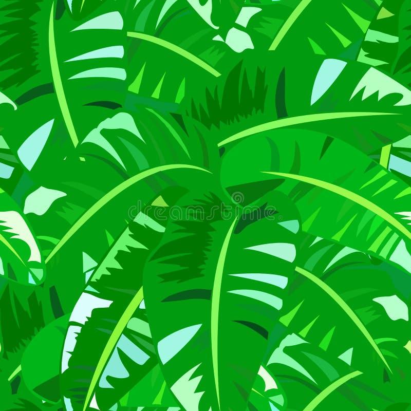 Тропическая винтажная картина с большими листьями банана бесплатная иллюстрация