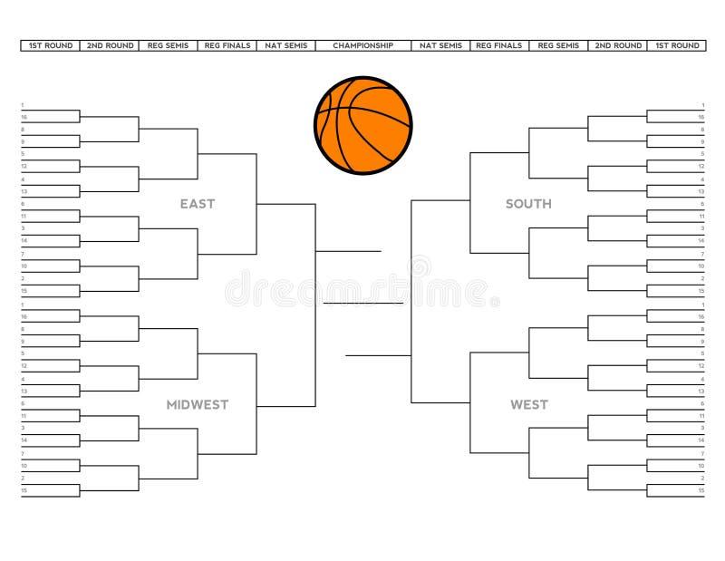 турнир коллежа кронштейна баскетбола пустой бесплатная иллюстрация