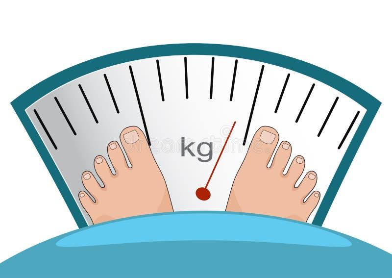 Тучные человек или женщина стоя на тяжеловесе вектора масштаба веса иллюстрация вектора