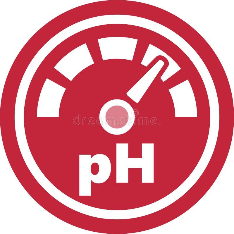 Увеличение значка пэ-аш красного круглого иллюстрация вектора