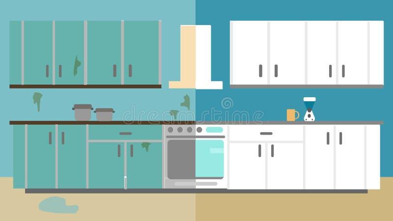 Улучшение кухни перед и после ремонтом Домашняя внутренняя реновация Плоская иллюстрация стиля иллюстрация штока