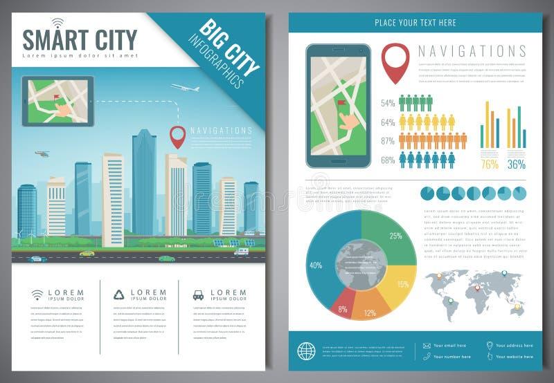 Умная брошюра города с infographic элементами Шаблон кассеты, плаката, обложки книги, знамени, рогульки Навигация города иллюстрация штока
